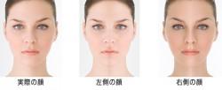 顔の左右対象性