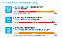 hyper_02